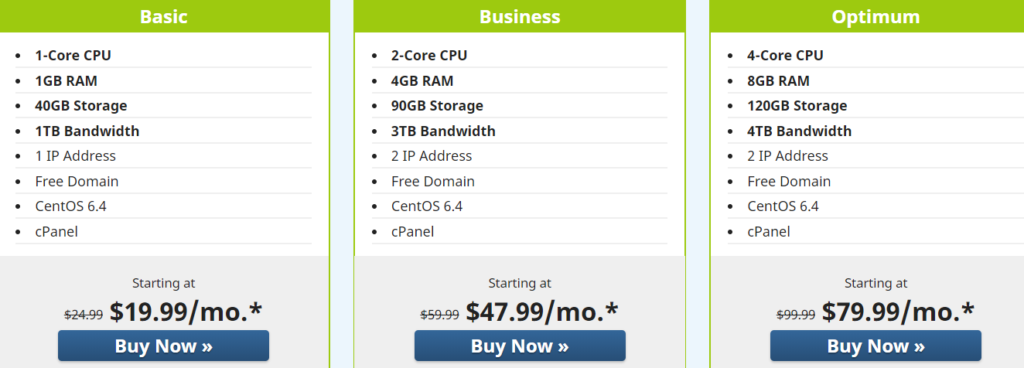 Fatcow VPS hosting Plans & Pricing