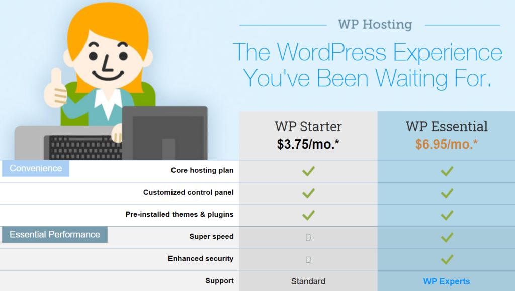 Fatcow WordPress Hosting Plans