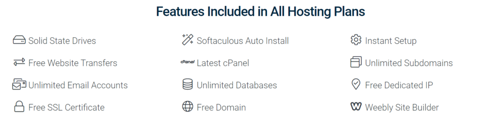 Hostwinds Features