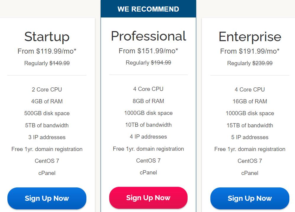 Ipage Dedicated Hosting Plans & Pricing